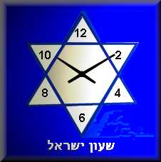 Horloge israélienne